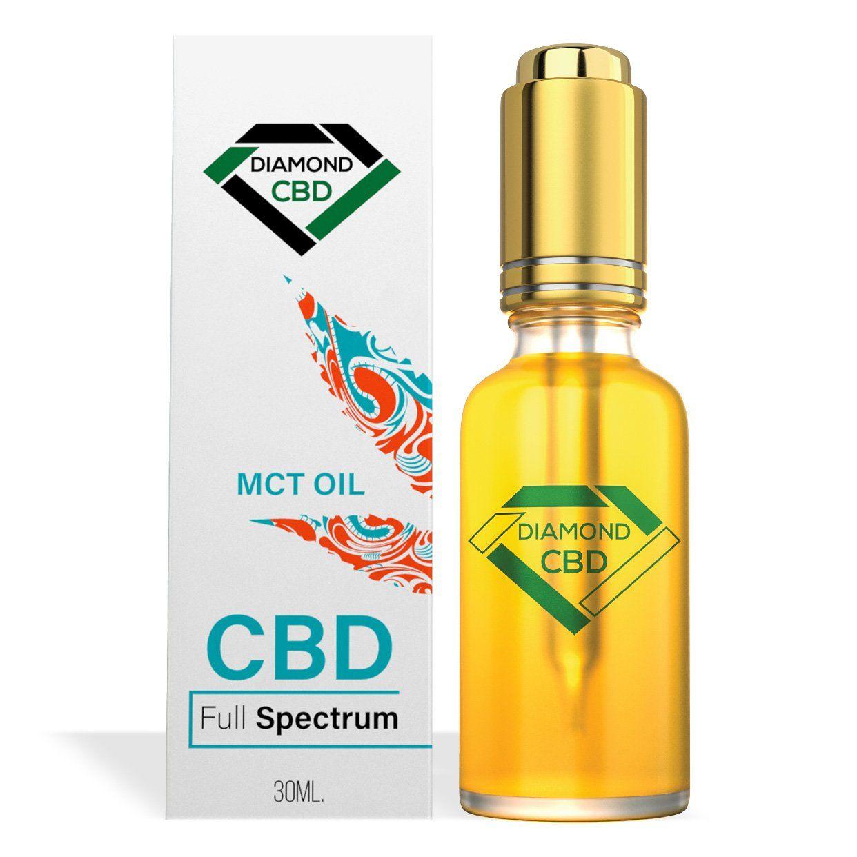 diamond cbd hemp oil review